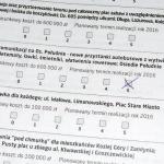 """Na formularzu na stronie 13 należy zaznaczyć """"X"""" przy 5 punktach przy projekcie dla naszego osiedla."""